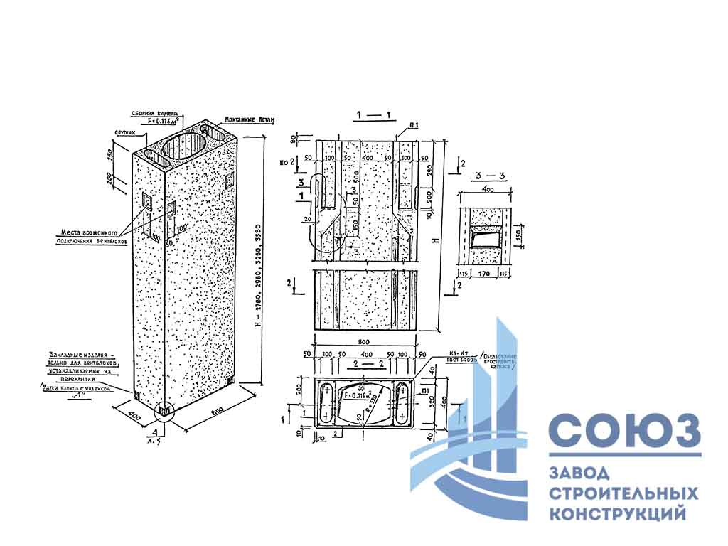 Блоки вентиляционные БВ 28 по серии ИИ 01-00