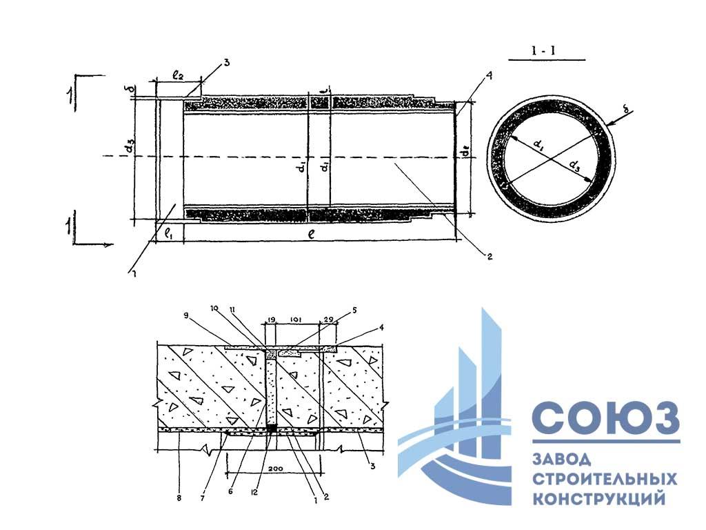 Трубы из мелкозернистого бетона ТС 120.30-4 М-П. ТР 162-04